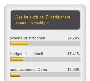 ERgebnis_Umfrage_Bilderbücher