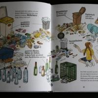 Garda Raidt - Müll: Alles über die lästigste Sache der Welt